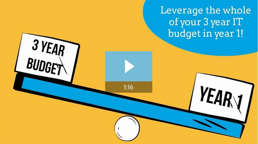 leverage your budget with hp subscription